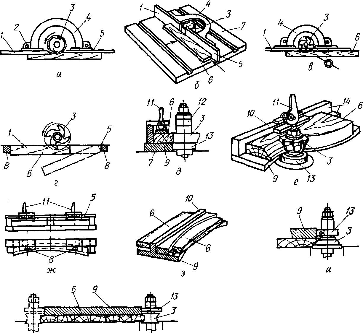инструмент опт