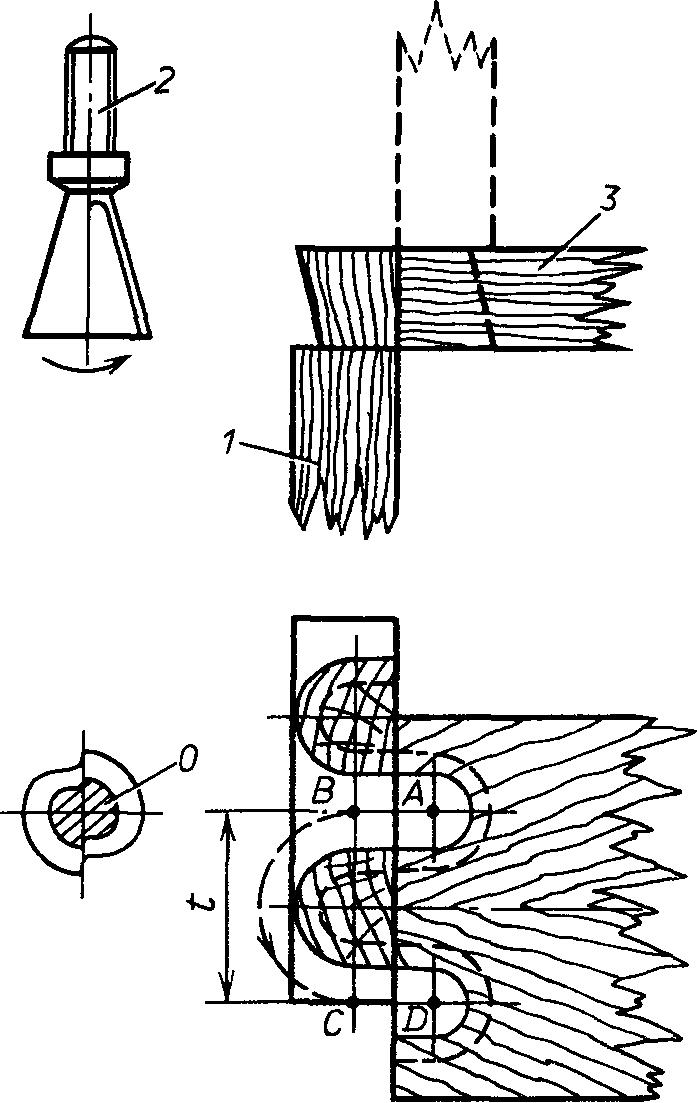 Шипорезный станок для шипов ласточкин хвост: а - общий вид; б - кинематическая схема;1 - электродвигатели шпинделей...
