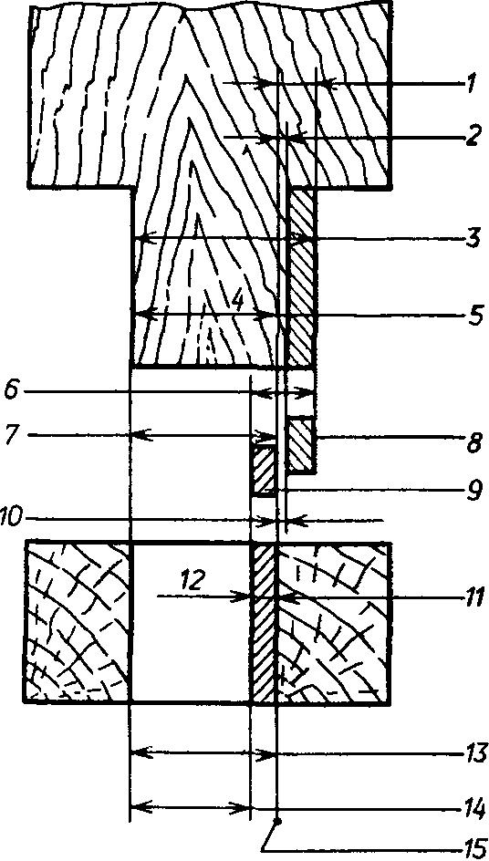 Схема расположения полей