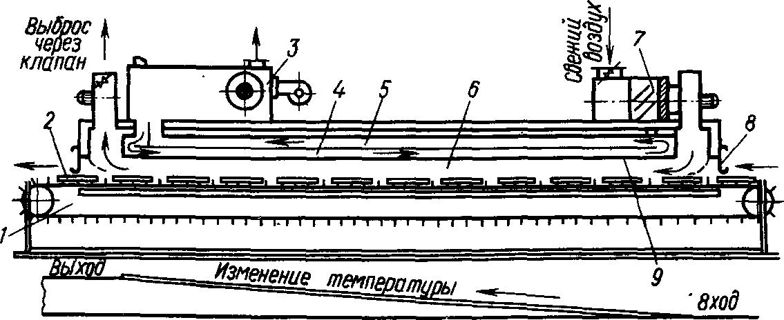 Схема терморадиацнонной