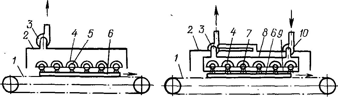 Схемы камер фотохимического